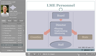 LME Board Training - Legal Responsibilities