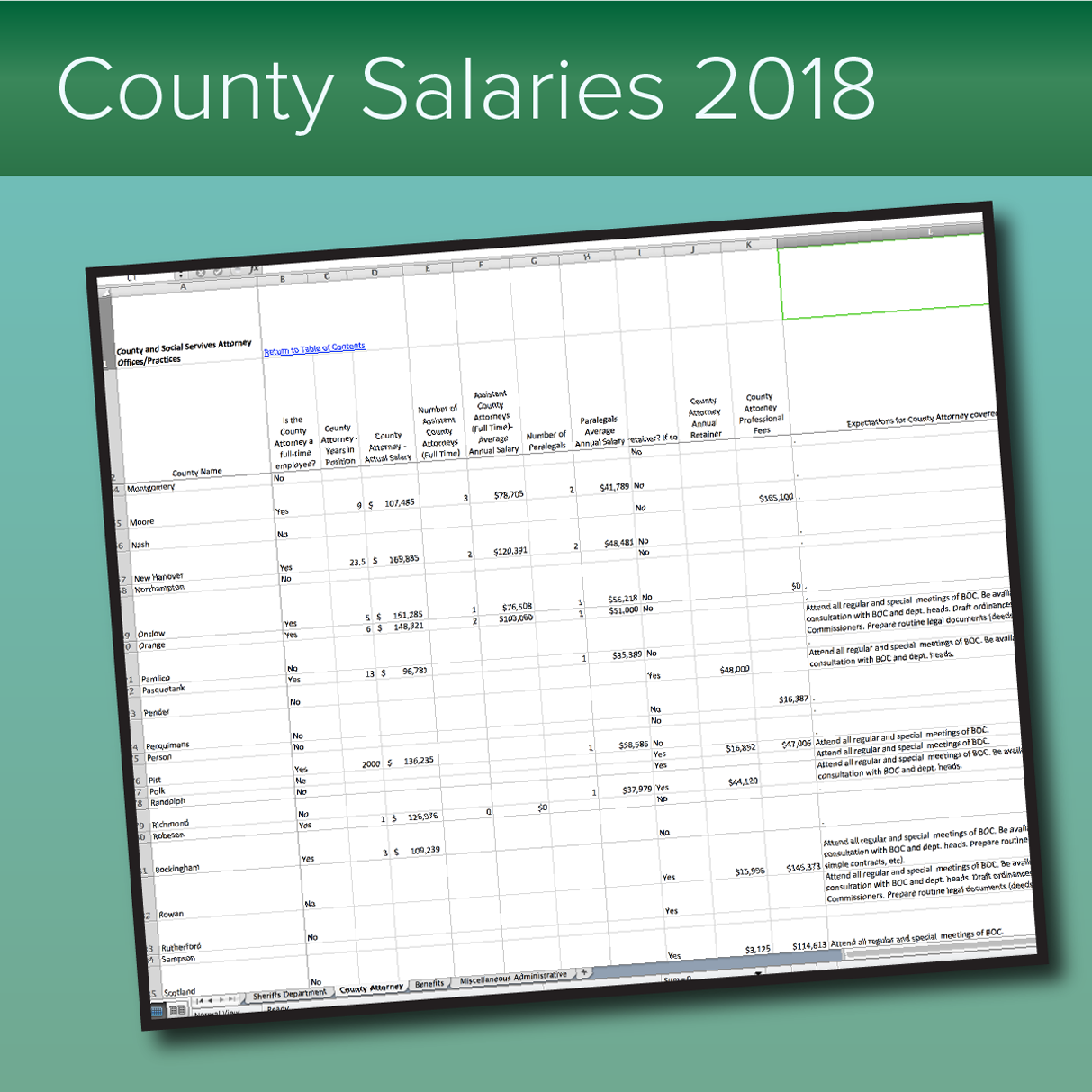 County Salaries in North Carolina, 2018 | UNC School of