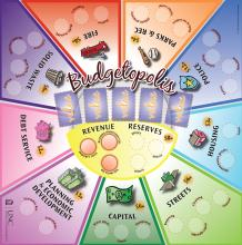 Budgetopolis game board